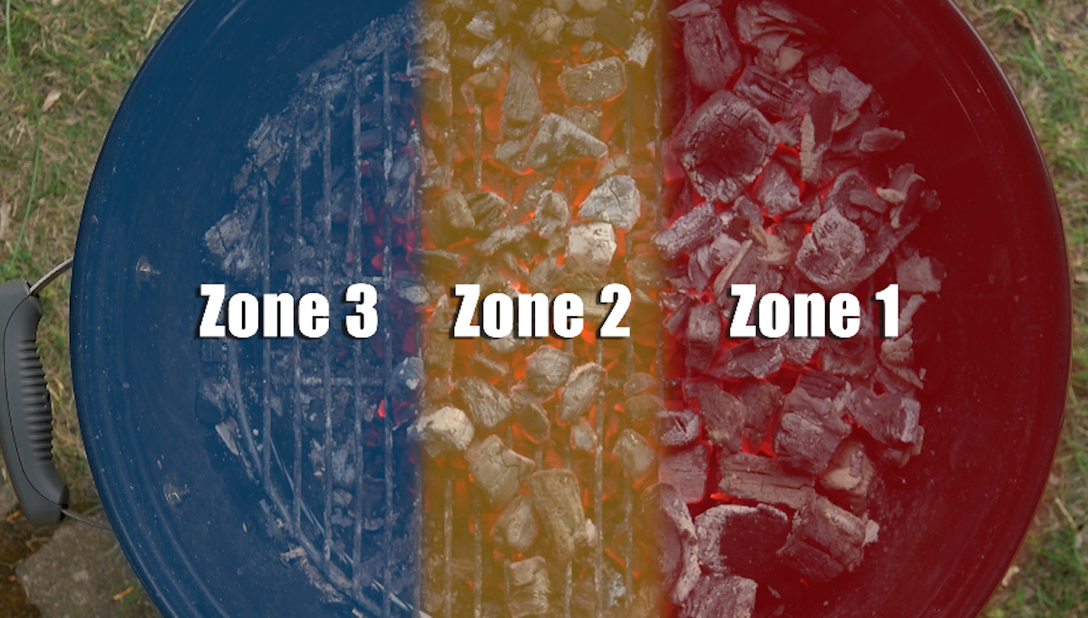 The 3-Zone Fire Trick